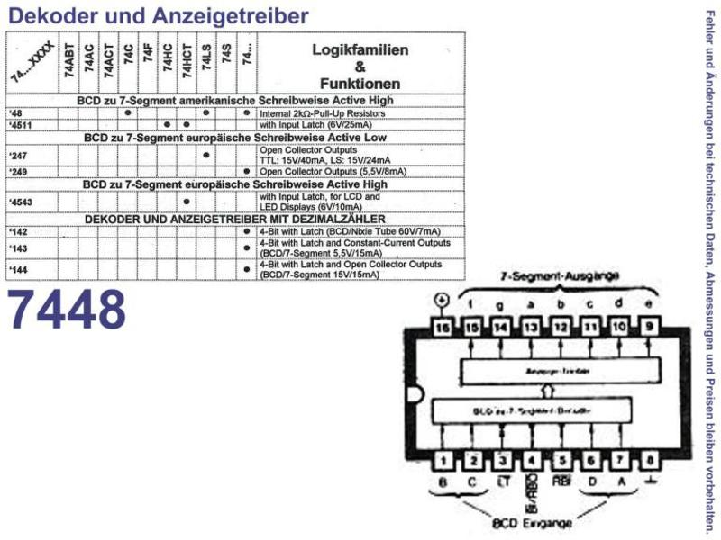 7448 decoder pdf