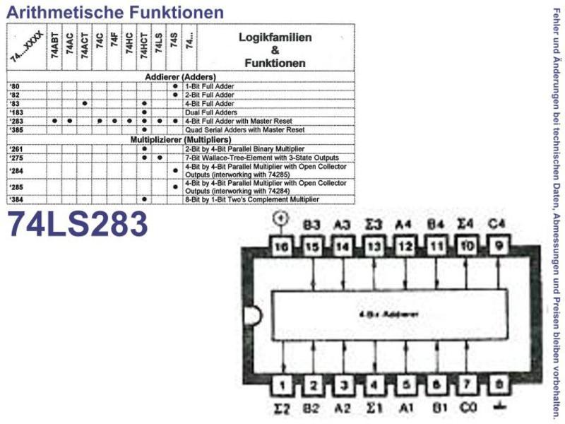 4 bit binary full adder pdip 16 u003e74f283 grieder elektronik bauteile ag rh shop griederbauteile ch