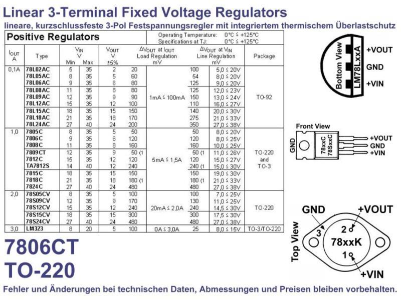 1.5A Fix Pos Voltage Regulator TO-220:>LM7806CT, Grieder Elektronik ...