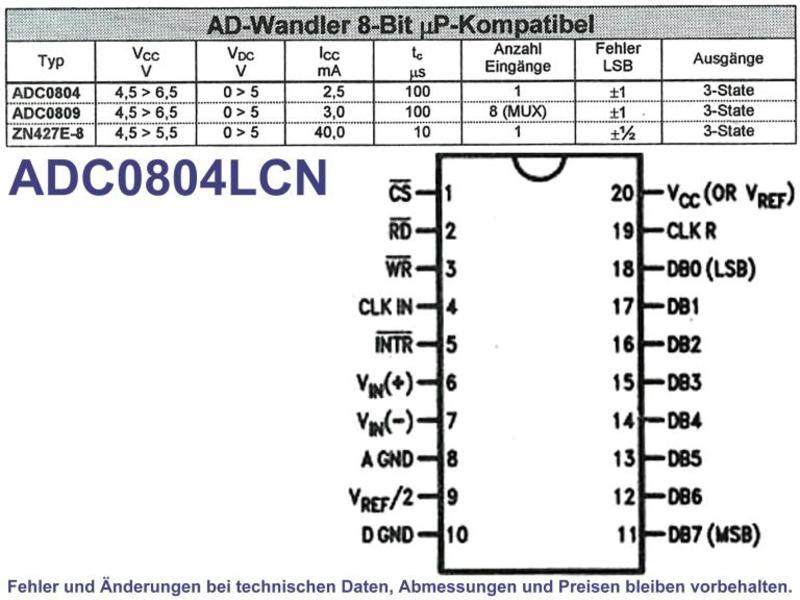 8-Bit A/D Converter PDIP-20, Grieder Elektronik Bauteile AG