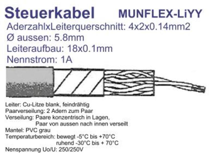 Charmant 4 Leiter Anschlussdiagramm Ideen - Die Besten Elektrischen ...