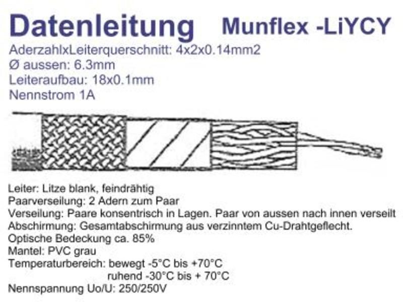 Data Transmission Cable LiYCY paired 4x2x0.14mm2 (18x0.1) 1A Gre ...