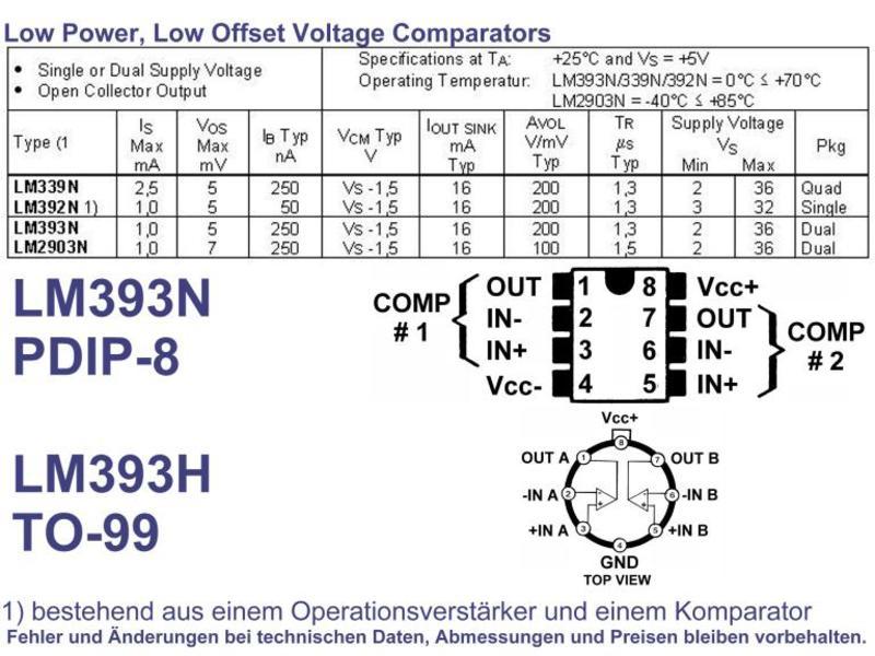 Dual Voltage Comparator PDIP-8, Grieder Elektronik Bauteile AG