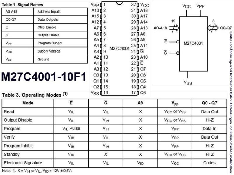 EPROM 512Kx8 100ns PDIP-32, Grieder Elektronik Bauteile AG