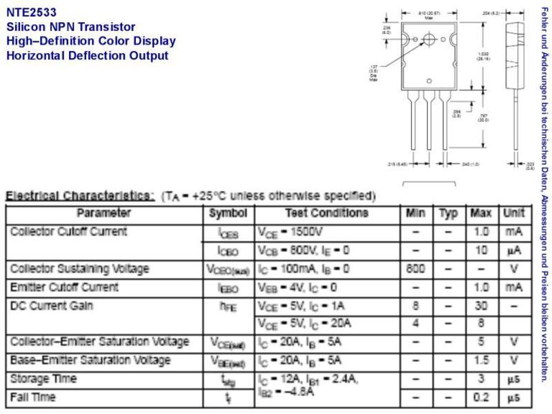 kantensymbol technische zeichnung