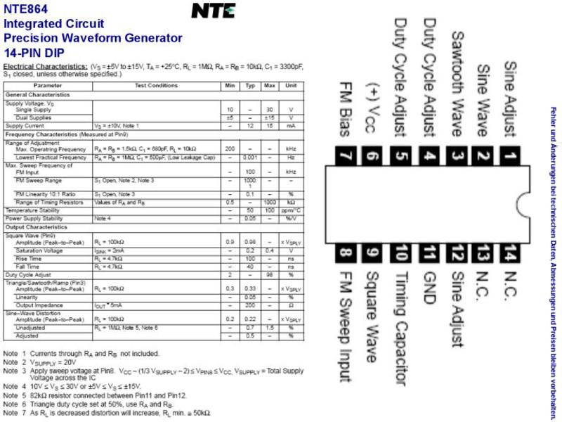 NTE864, Grieder Elektronik Bauteile AG