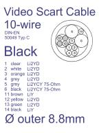 Ten Core Video Scart Cable Black with Grey Identification Line D
